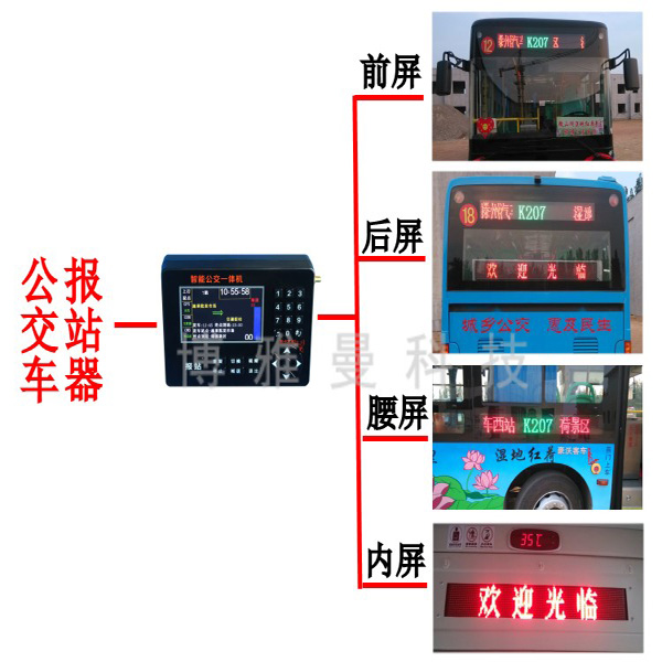 智能公交车LED电子路牌 点亮现代城市智能生活