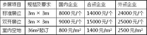 2017第三届中国(昆山)国际包装工业展