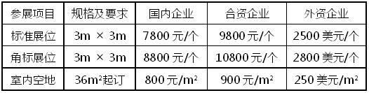 2017中国国际工业雕刻、标识及打标技术设备(昆山)展览会