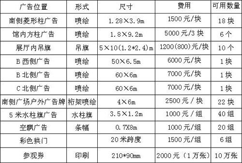 2018中国宁夏(银川)国际广告/LED照明/印刷包装/办公设备及3D打印标识产业博览会