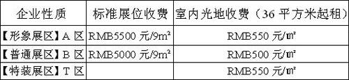 2018第十二届华展云南春季广告四新暨LED照明展