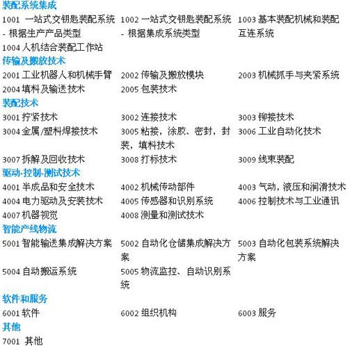 AHTE 2018第十二届上海国际工业装配与传输技术展