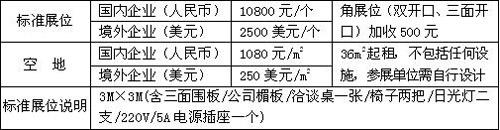 2018广州国际个性化打印展暨第5届广州国际UV打印展