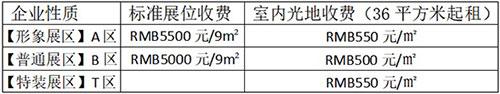 2018第十三届华展云南广告四新暨LED照明办公展览会