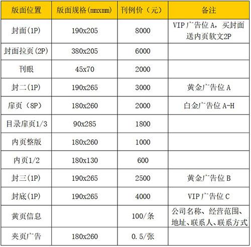 2018西安【秋季】第46��V告�俗R/�k公印刷/LED光�照明�a�I博�[��