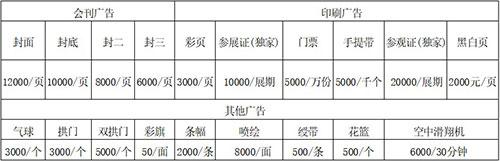 2018第十二届《齐鲁信通》中国临沂(秋季)广告耗材设备及LED博览会