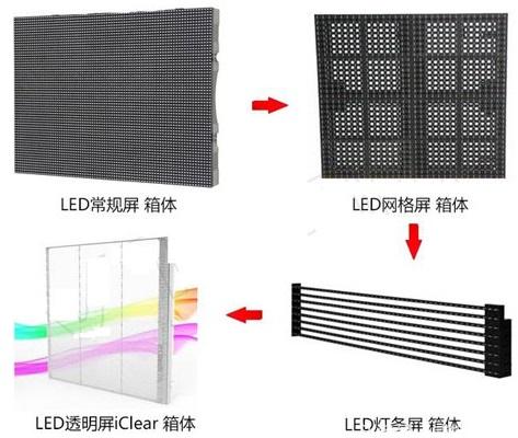 LED透明屏VS常规LED显示屏优劣对比分析