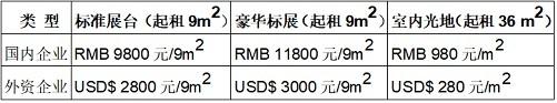 2019中国(宁波)国际灯具灯饰采购交易会暨LED照明展
