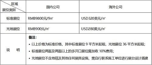 2019中国(广州)国际玻璃展暨广州国际玻璃工业技术展