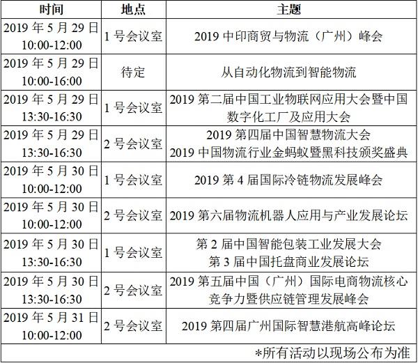 2019中国(广州)国际物流装备与技术展