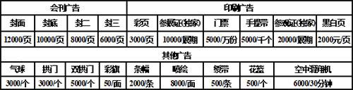 2019第十三届《齐鲁信通》中国临沂(春季)广告耗材设备及图文办公设备博览会