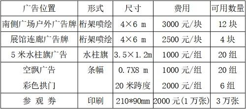 2019第52届中国·兰州(秋季)国际广告/LED照明/印刷及办公设备展览会