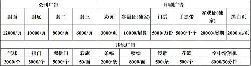 2020第十四届中国临沂广告耗材设备及LED(春季)博览会