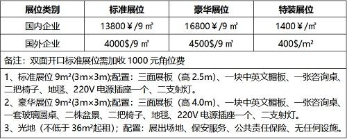 2020上海国际广告标识技术展