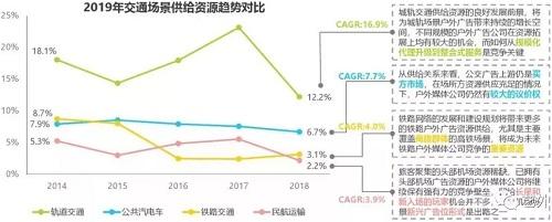 2019中国户外广告市场研究报告