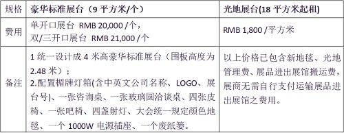 2020第二十届上海国际广告标识展(SIGN CHINA 2020 ·上海站)