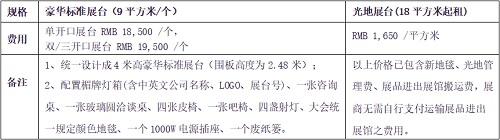 第十九届深圳国际广告标识展(SIGN CHINA 2020 ·深圳站)