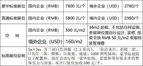 2020第三届重庆国际包装印刷产业博览会