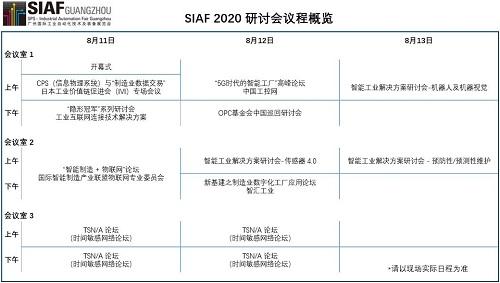 倒计时!SIAF 2020八月焕新登场,盛启复工复产新征程!