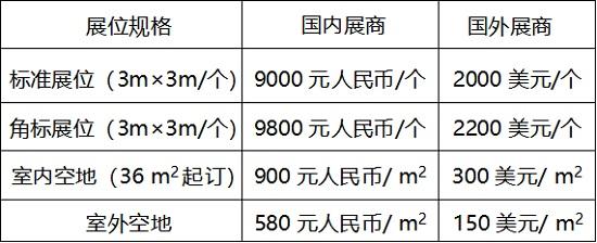 2020中国西部(重庆)国际物流产业