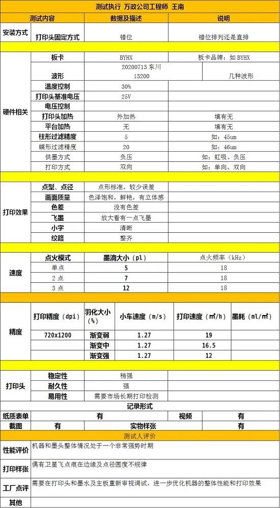 2020爱普生打印头在中国之五 爱普生I3200-U1&东川品牌FB型号测试报告