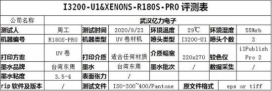 2020爱普生打印头在中国之七 爱普生I3200-U1&锐诺斯XENONS品牌- R2R型号测试报告