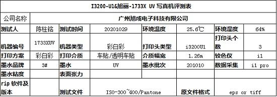 2020爱普生打印头在中国之九 爱普生I3200-U1&旭丽品牌-R2R型号测试报告